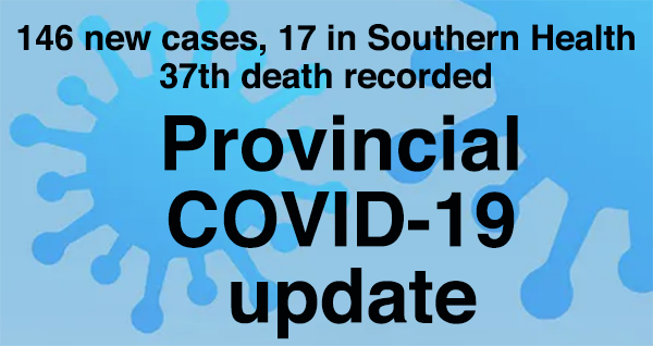 Provincial COVID-19 update for Oct. 14